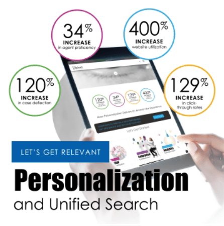 Personalization Unified Search